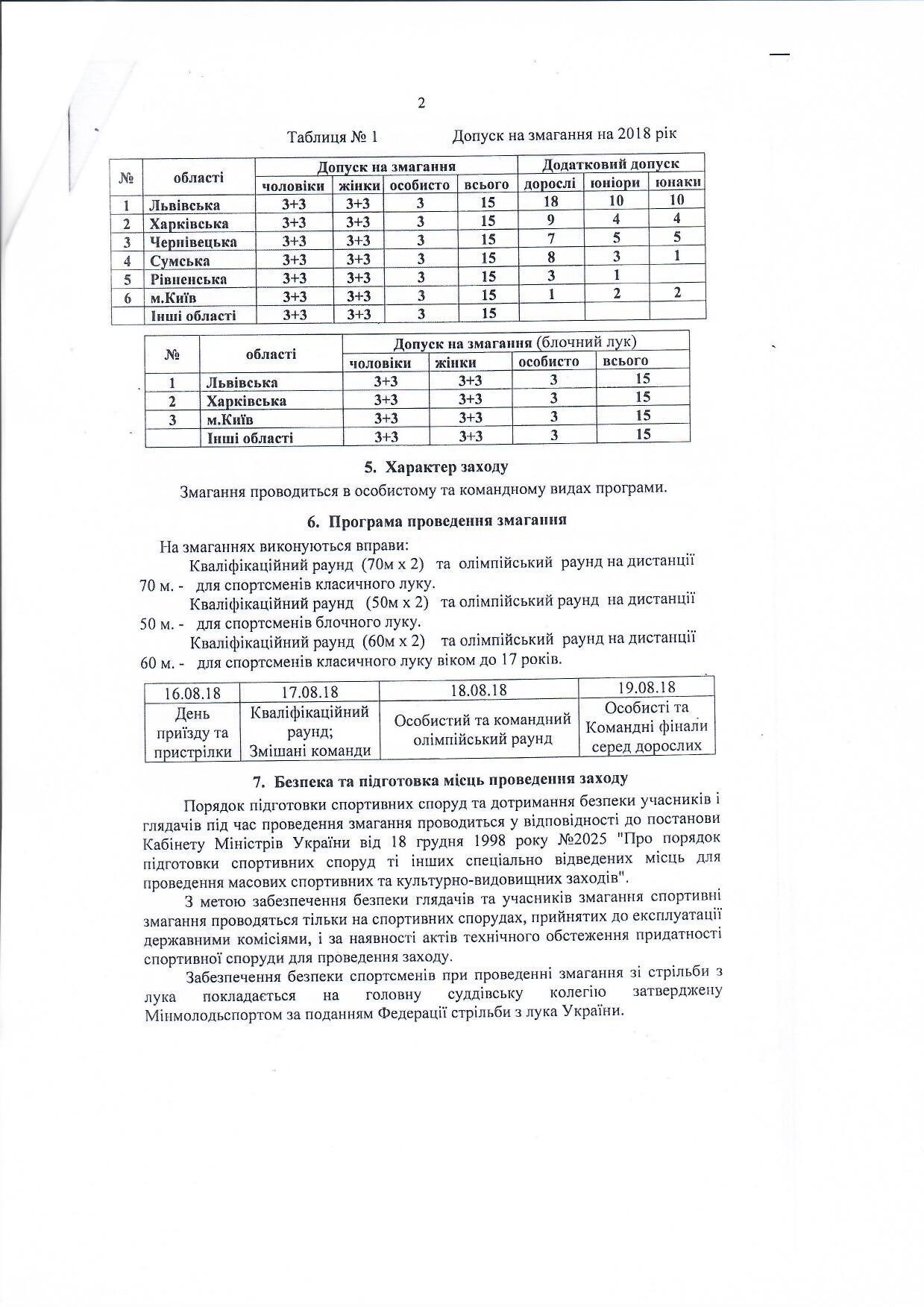 РЕГЛАМЕНТ_0002